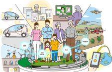 Toplum enerjisini nereye harcıyor? Toplum 5.0'dan ne kadar haberdarız?